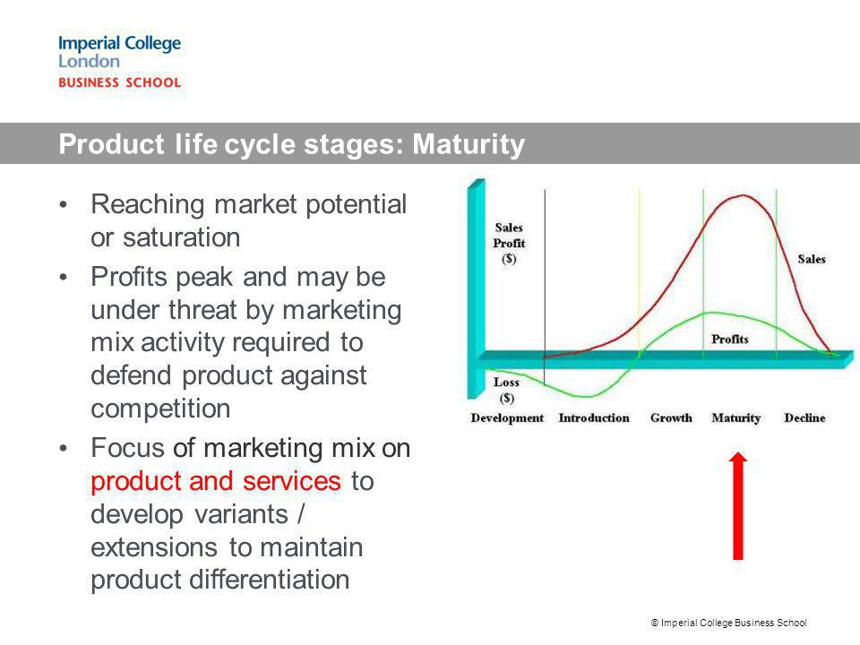 Product life cycle stages: Maturity