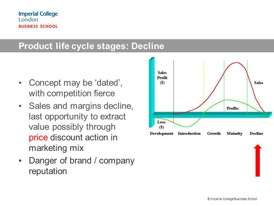 Product life cycle stages: Decline