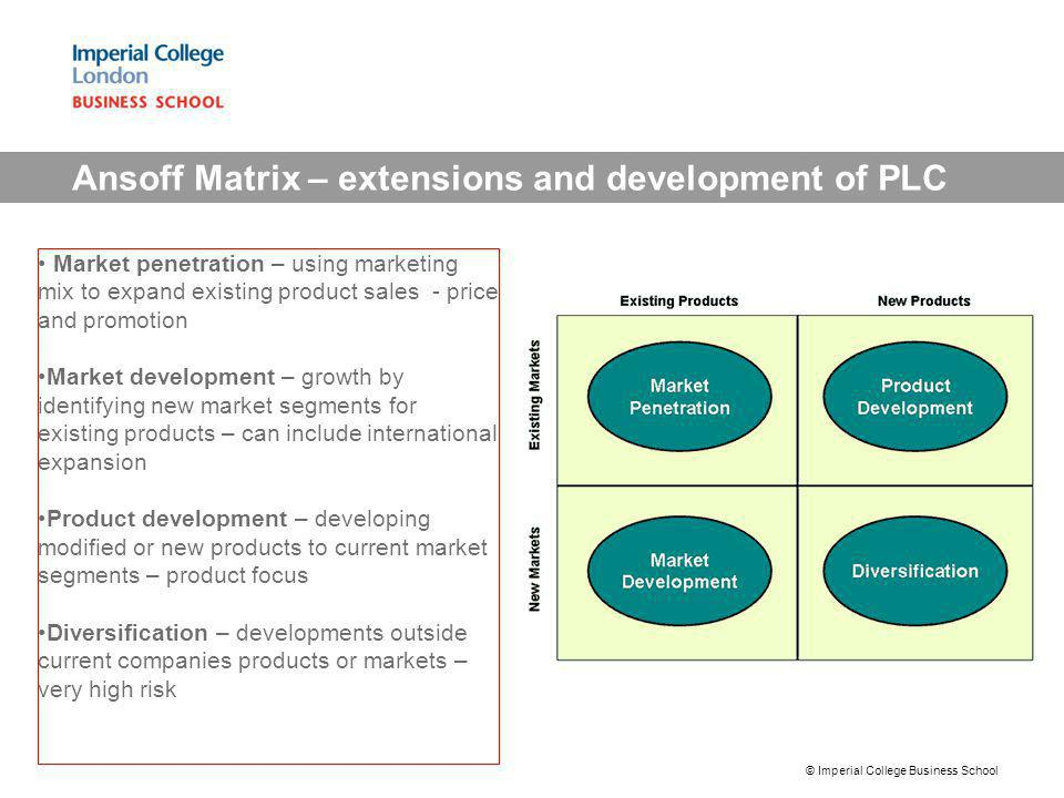 Ansoff Matrix – extensions and development of PLC
