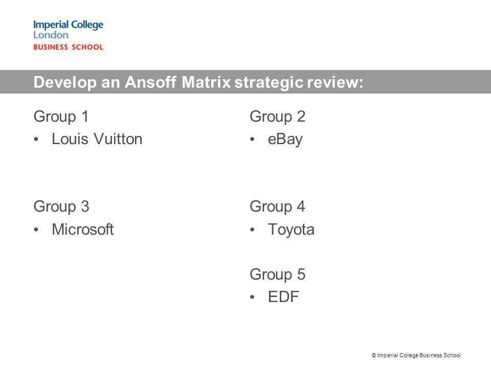 Develop an Ansoff Matrix strategic review: