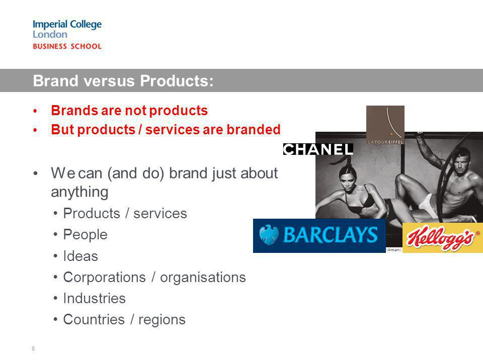 Brand versus Products: