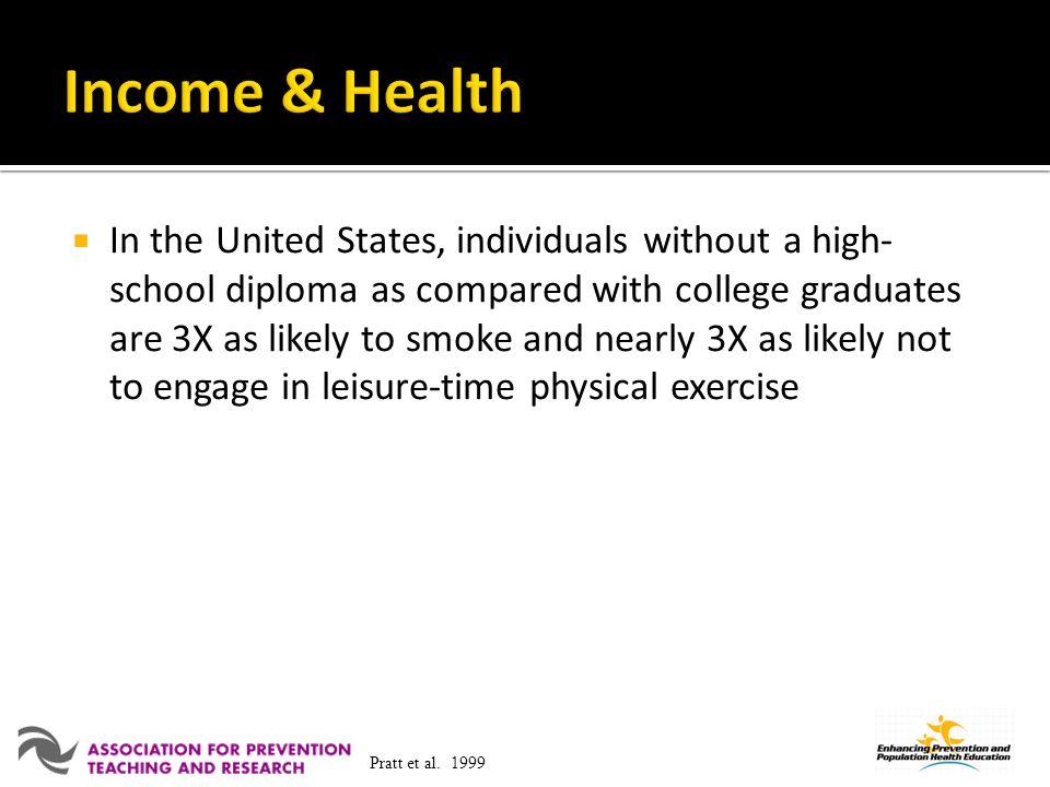 Income & Health