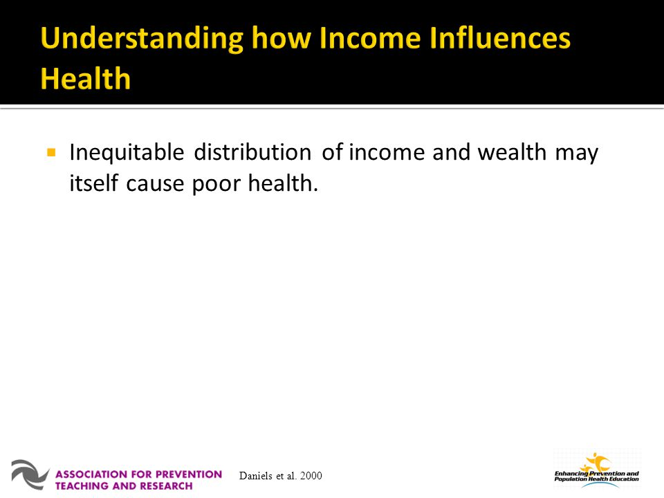 Understanding how Income Influences Health