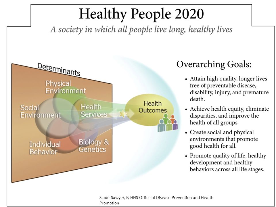 The overarching goal of Healthy People 2020 is to attain high quality, long lives free of preventable disease, with a reduction in premature death and the second goal to achieve health equity, eliminating disparities and improving the health of all groups.
