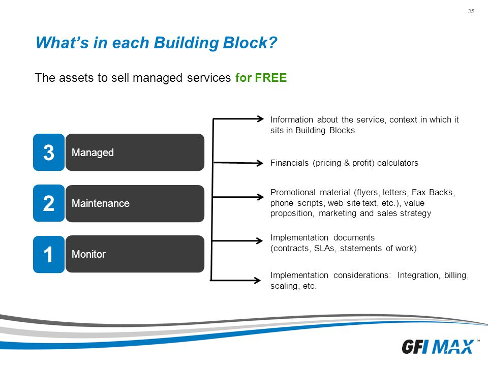 What's in each Building Block