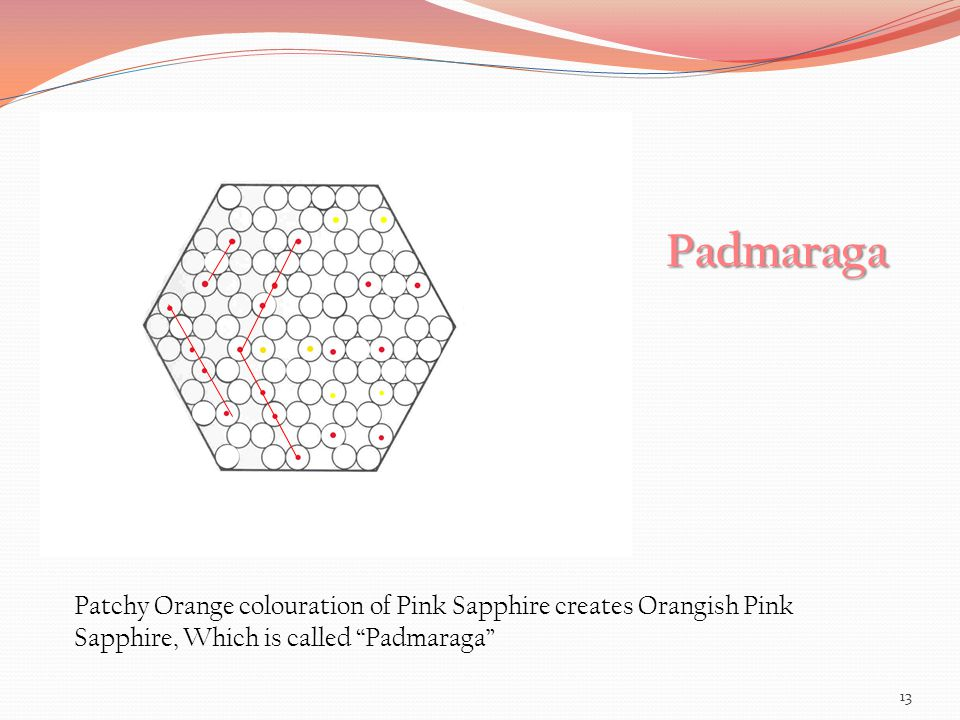 Padmaraga Patchy Orange colouration of Pink Sapphire creates Orangish Pink Sapphire, Which is called Padmaraga