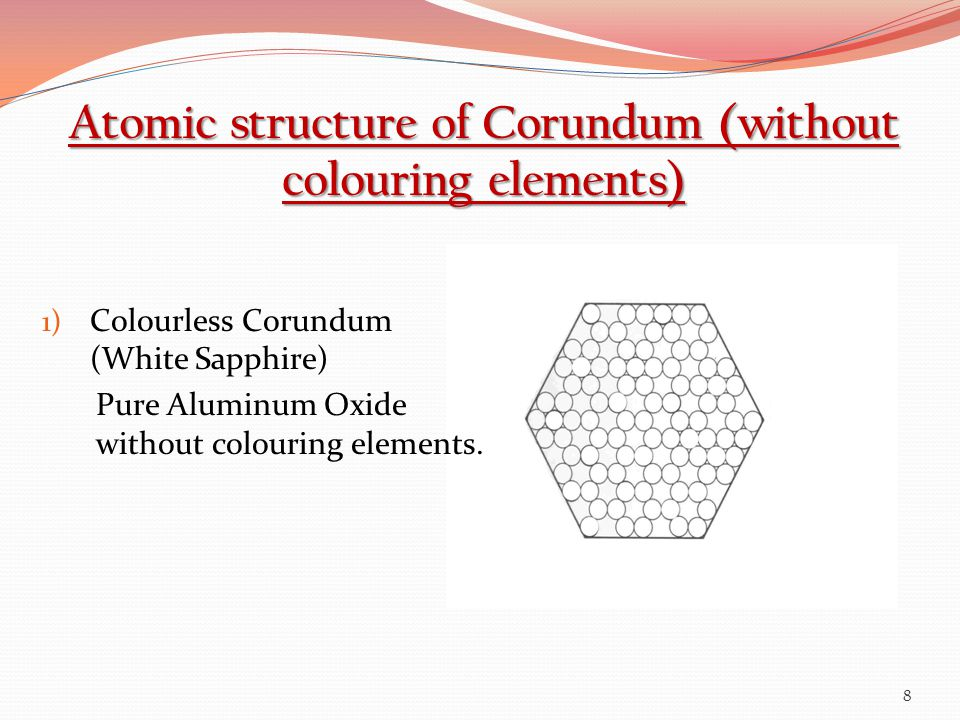 Atomic structure of Corundum (without colouring elements)