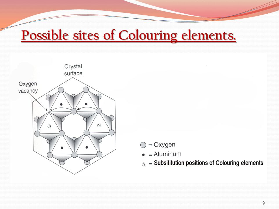 Possible sites of Colouring elements.