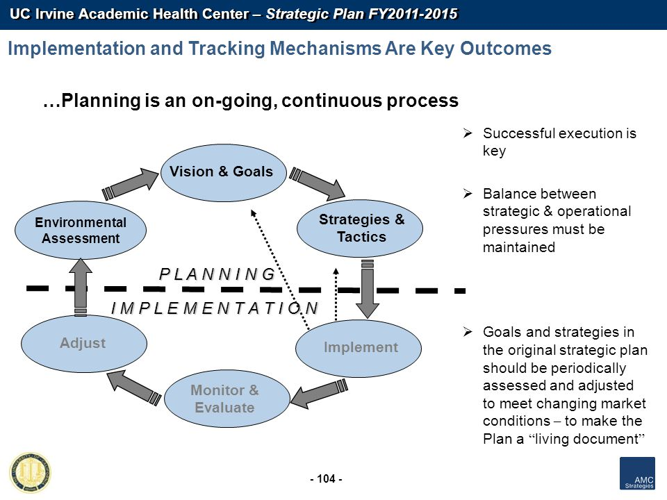 …Planning is an on-going, continuous process Environmental Assessment