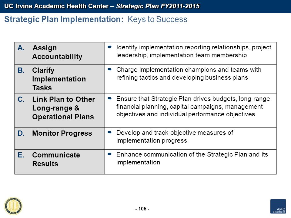 Strategic Plan Implementation: Keys to Success