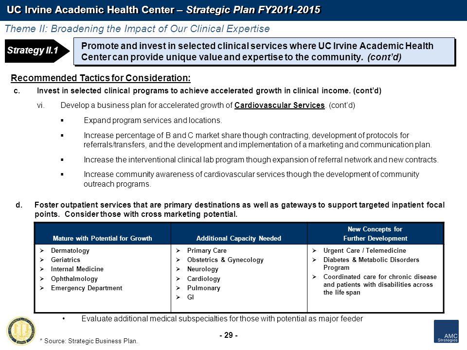Urgent Care Business Plan