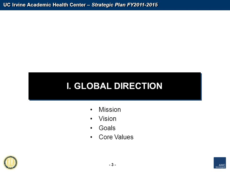 I. GLOBAL DIRECTION Mission Vision Goals Core Values