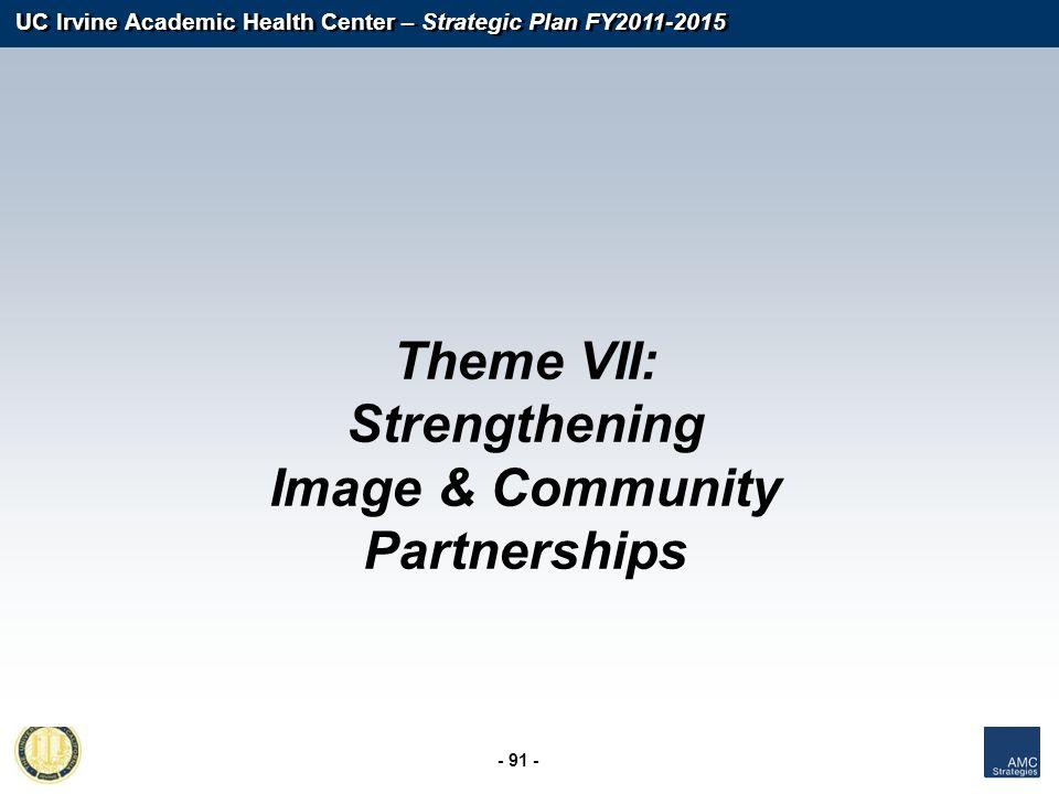 Image & Community Partnerships
