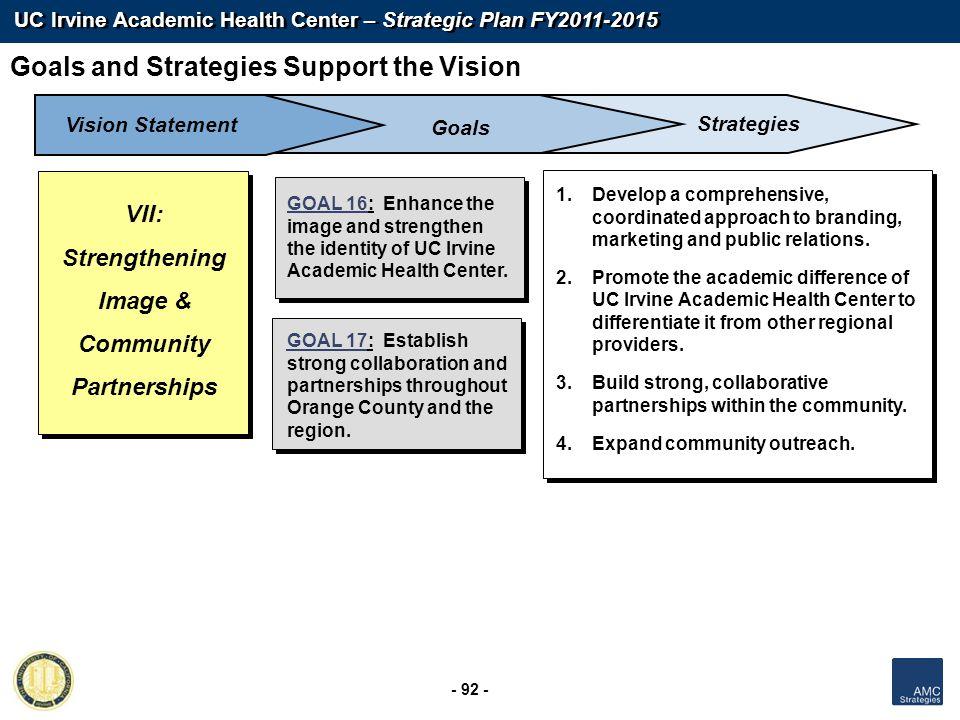 VII: Strengthening Image & Community Partnerships