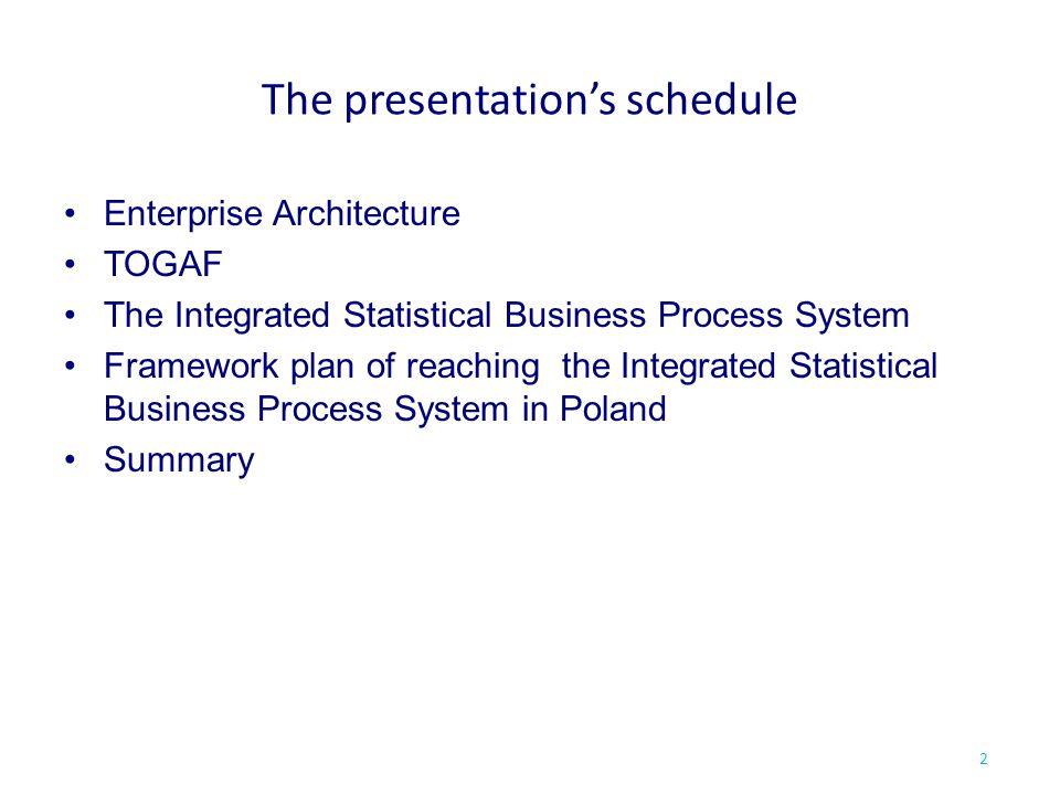 The presentation's schedule
