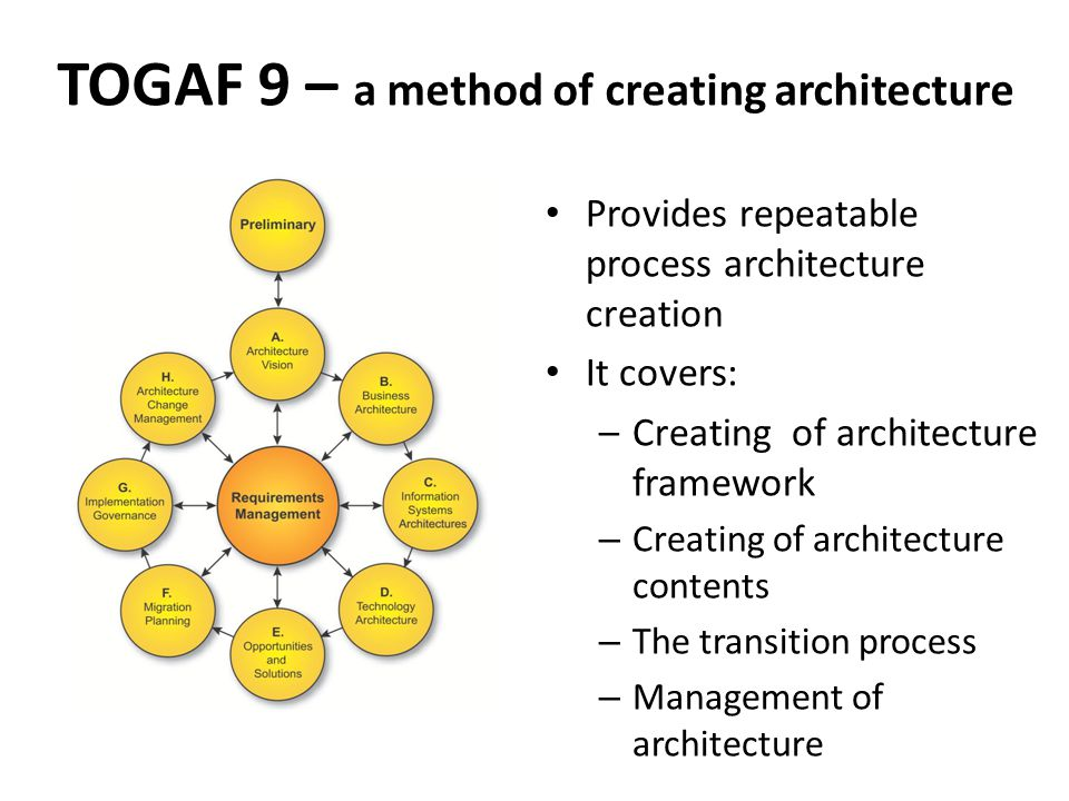 TOGAF 9 – a method of creating architecture