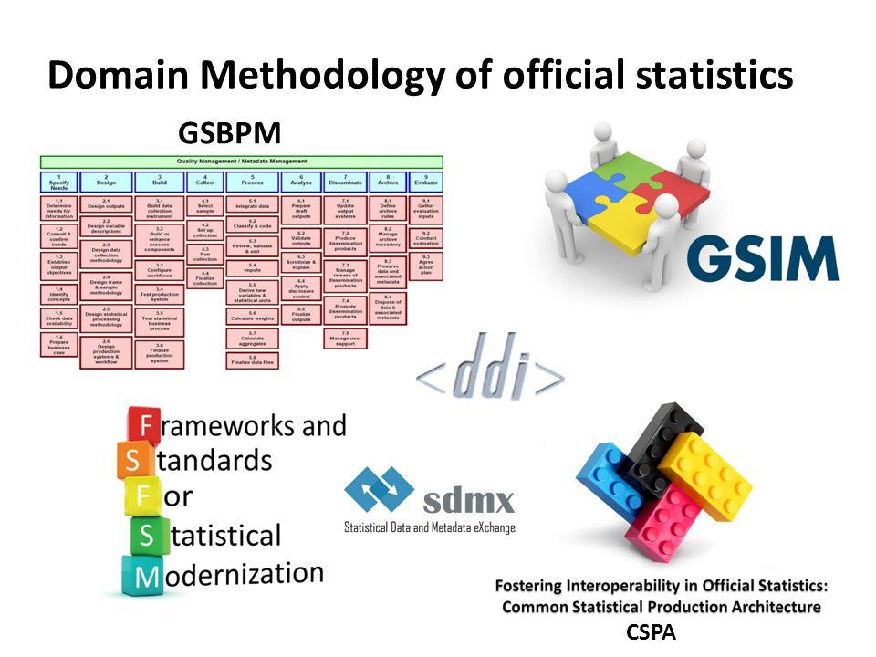 Domain Methodology of official statistics