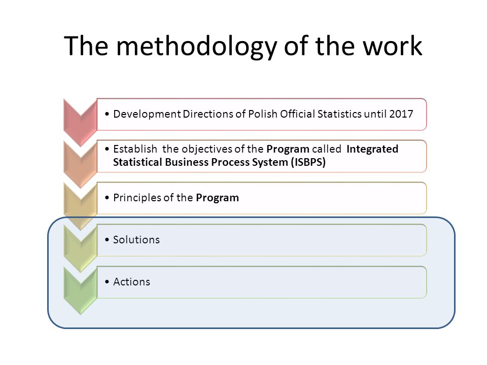 The methodology of the work