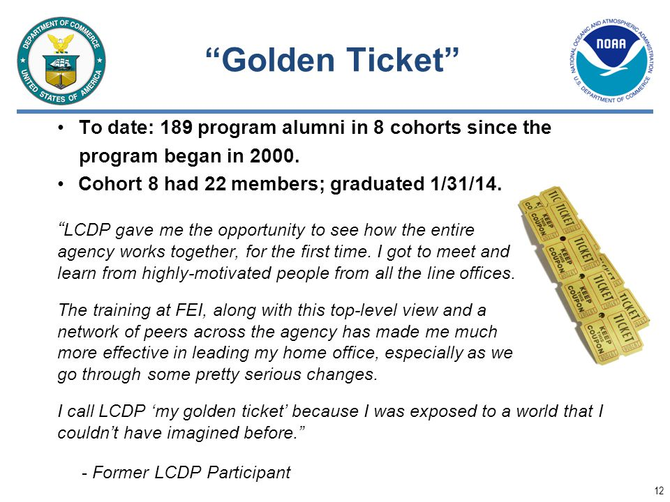 Golden Ticket To date: 189 program alumni in 8 cohorts since the