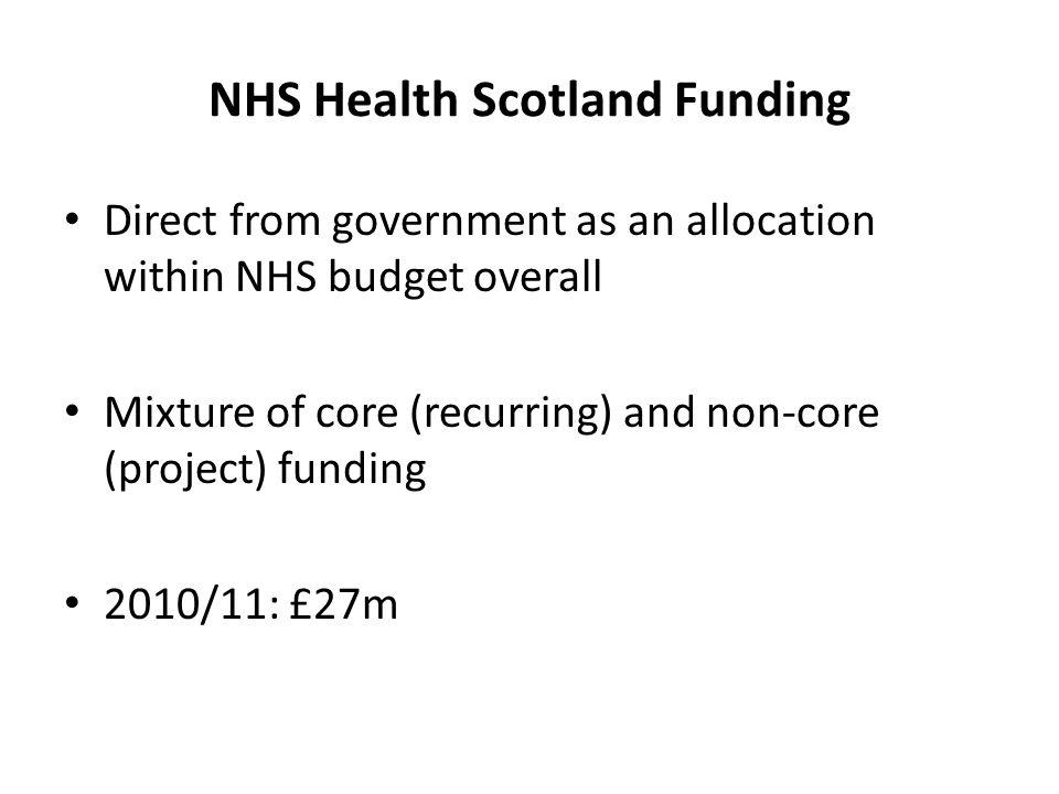 NHS Health Scotland Funding