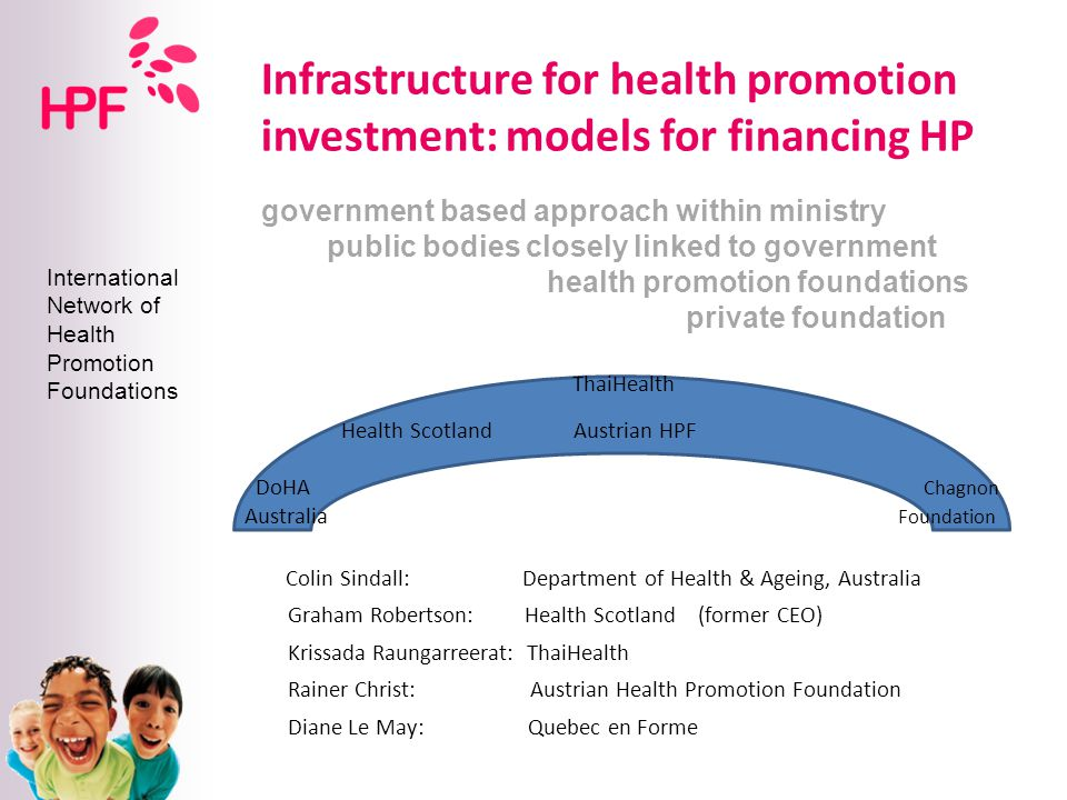 Infrastructure for health promotion investment: models for financing HP