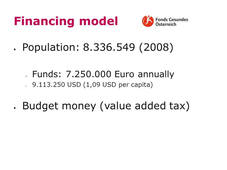 Financing model Population: 8.336.549 (2008)