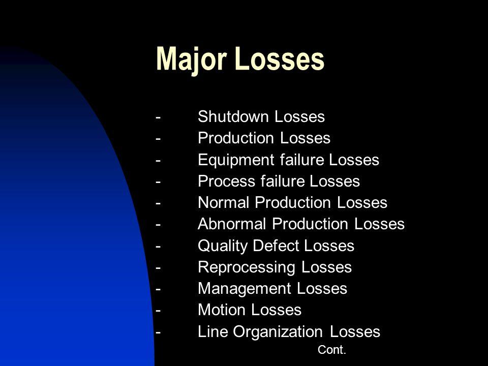 Major Losses - Shutdown Losses - Production Losses