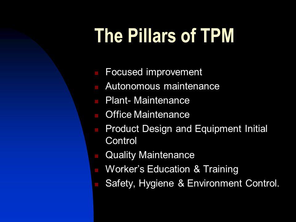 The Pillars of TPM Focused improvement Autonomous maintenance