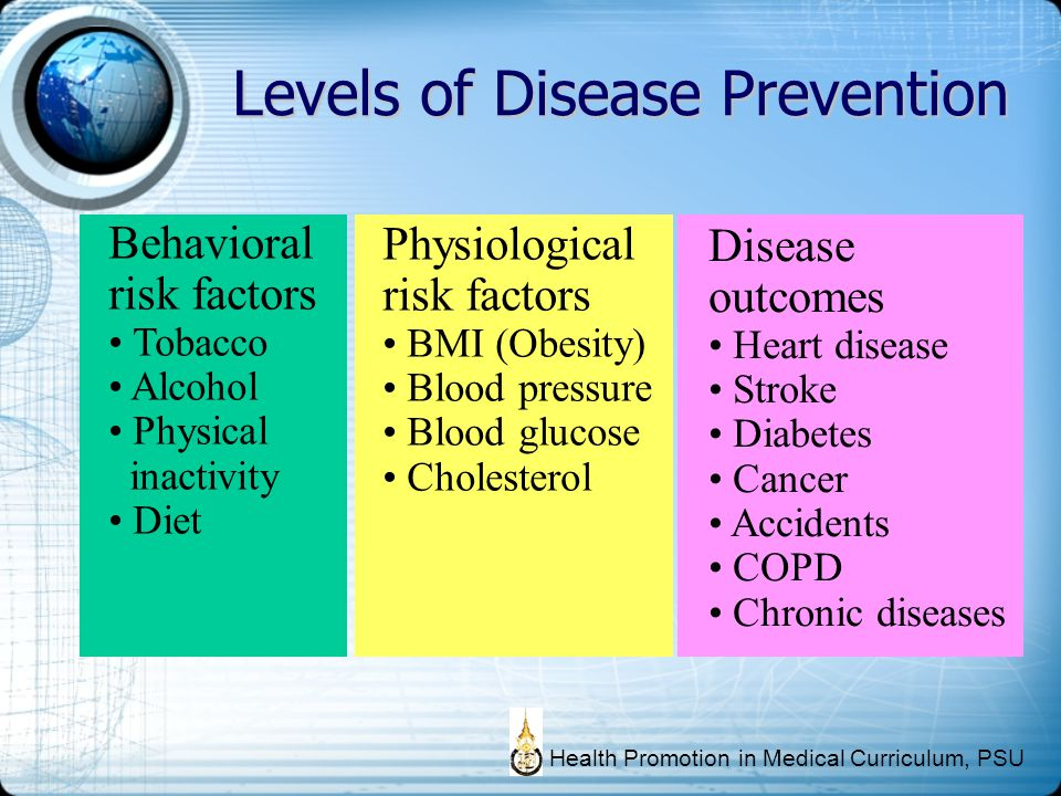 Levels of Disease Prevention