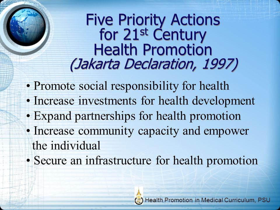(Jakarta Declaration, 1997)