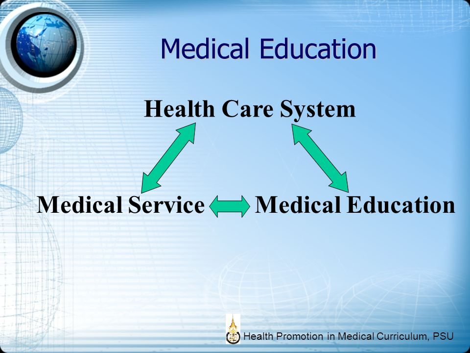 Medical Education Health Care System Medical Service Medical Education