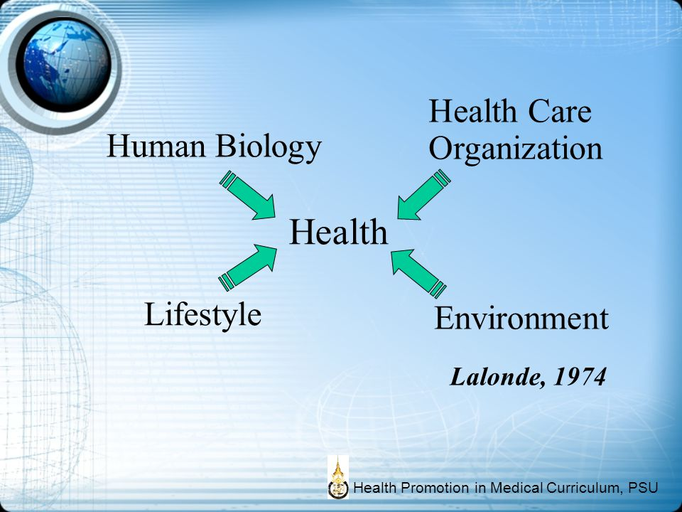 Health Health Care Organization Human Biology Lifestyle Environment