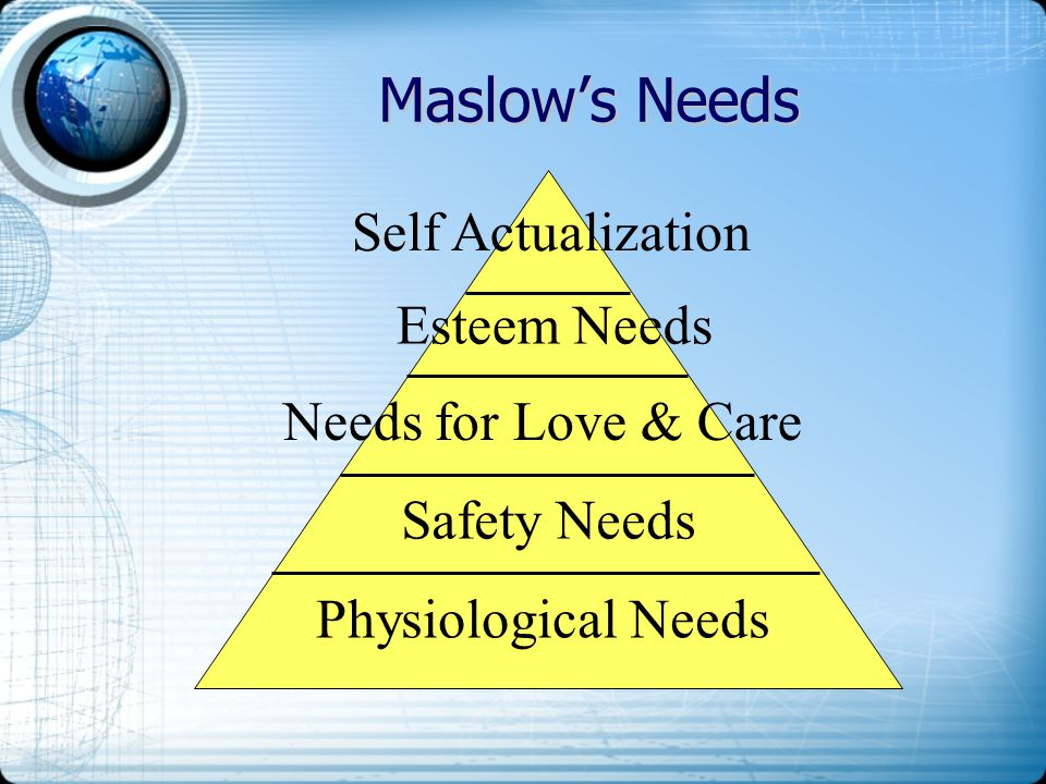 Maslow's Needs Self Actualization Esteem Needs Needs for Love & Care