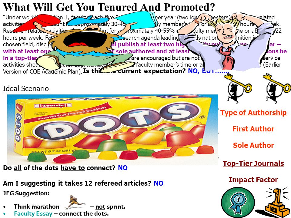 What Will Get You Tenured And Promoted