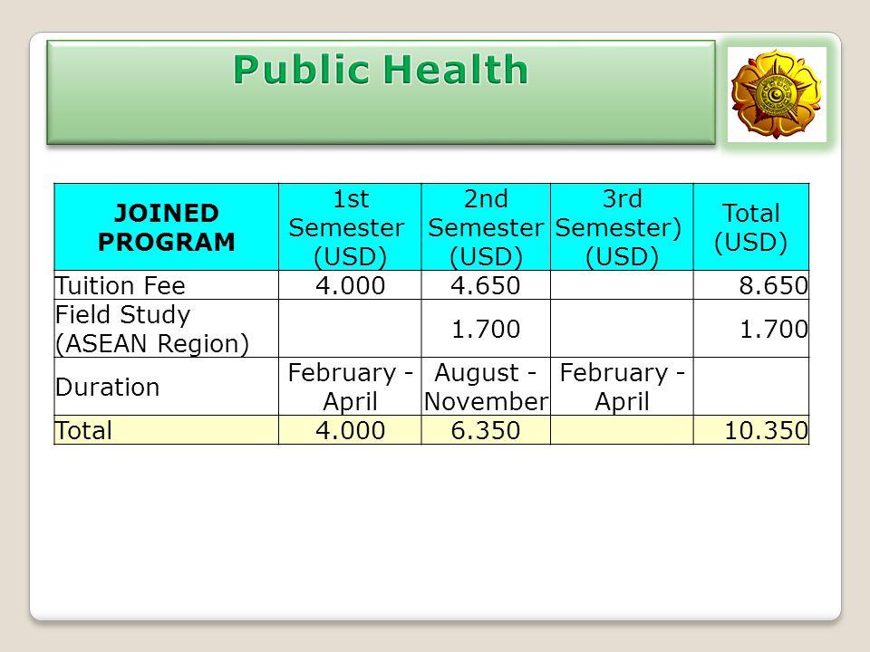 Public Health JOINED PROGRAM 1st Semester (USD) 2nd Semester (USD)