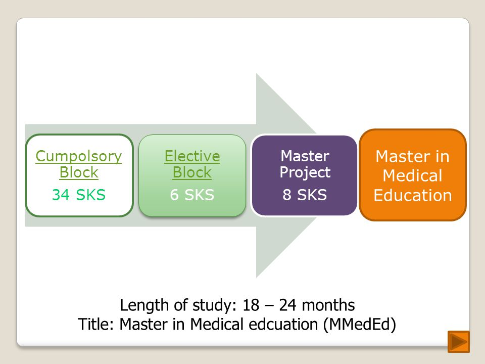 Master in Medical Education