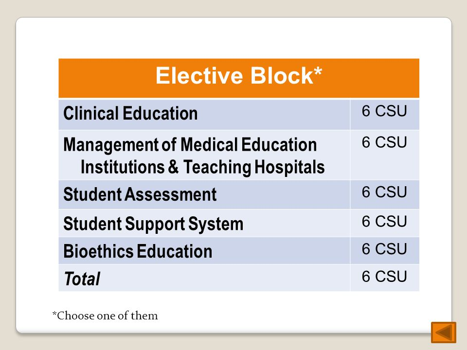 Elective Block* Clinical Education