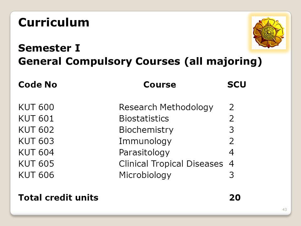 Curriculum Semester I General Compulsory Courses (all majoring)