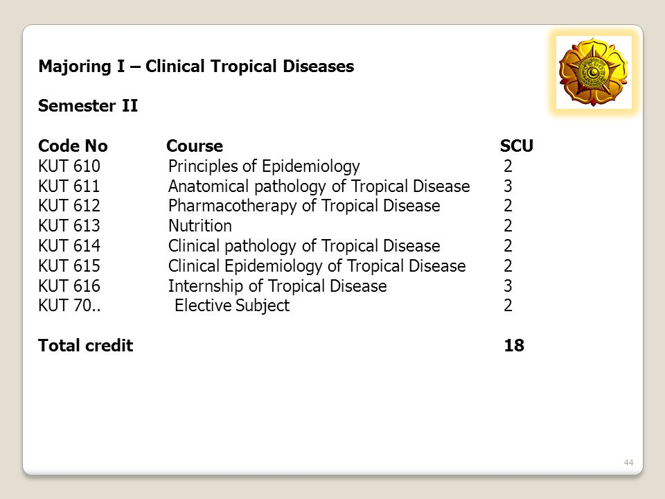 Majoring I – Clinical Tropical Diseases
