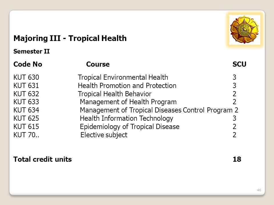 Majoring III - Tropical Health