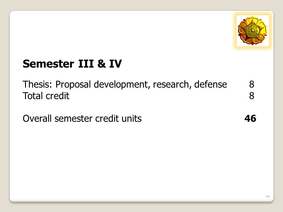 Semester III & IV Thesis: Proposal development, research, defense 8