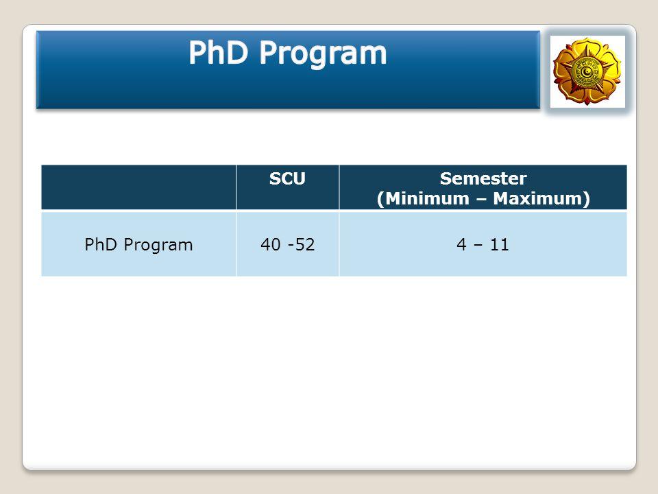 PhD Program SCU Semester (Minimum – Maximum) PhD Program 40 -52 4 – 11