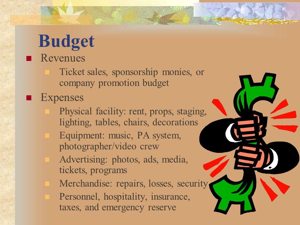 Budget Revenues Expenses