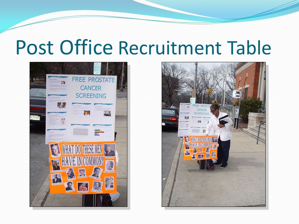 Post Office Recruitment Table