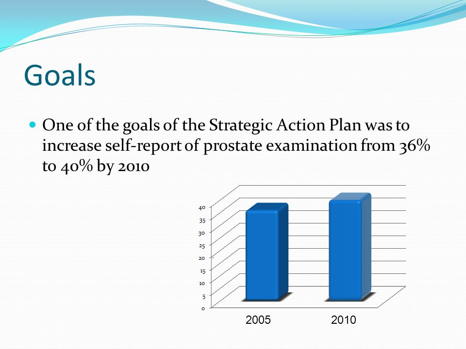 Goals One of the goals of the Strategic Action Plan was to increase self-report of prostate examination from 36% to 40% by 2010.