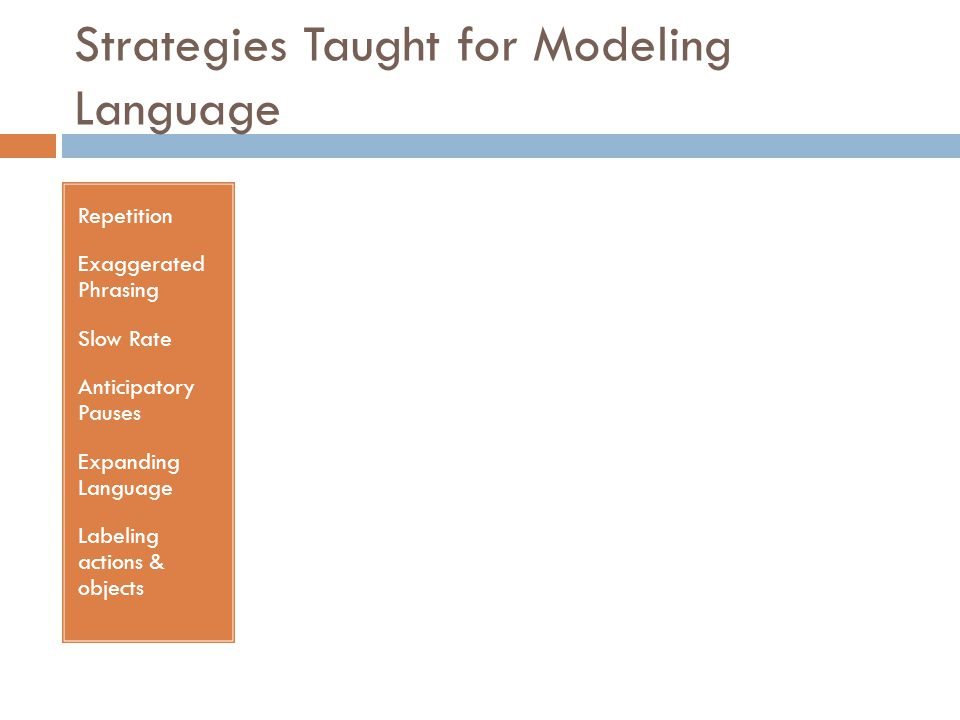 Strategies Taught for Modeling Language