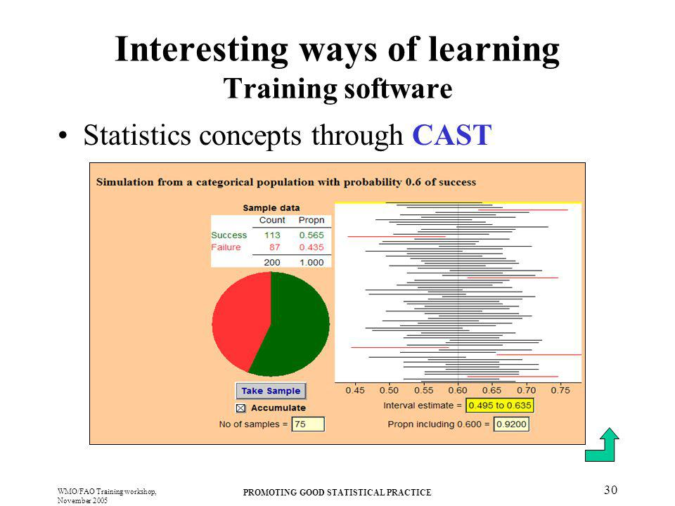 Interesting ways of learning Training software