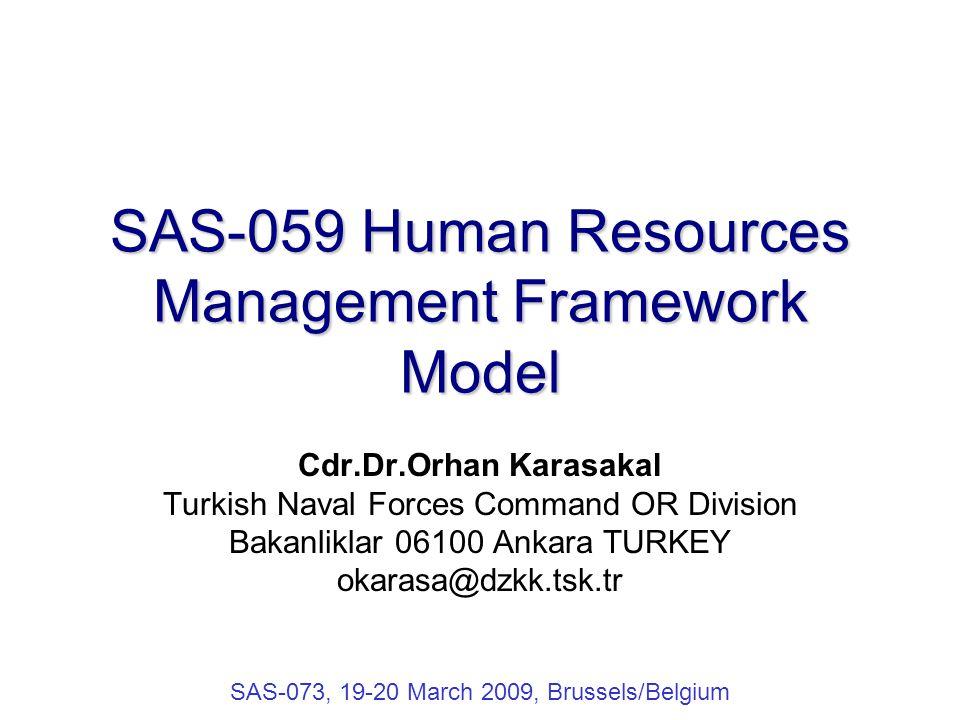 SAS-059 Human Resources Management Framework Model