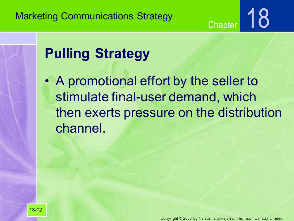 18 Marketing Communications Strategy. Pulling Strategy.