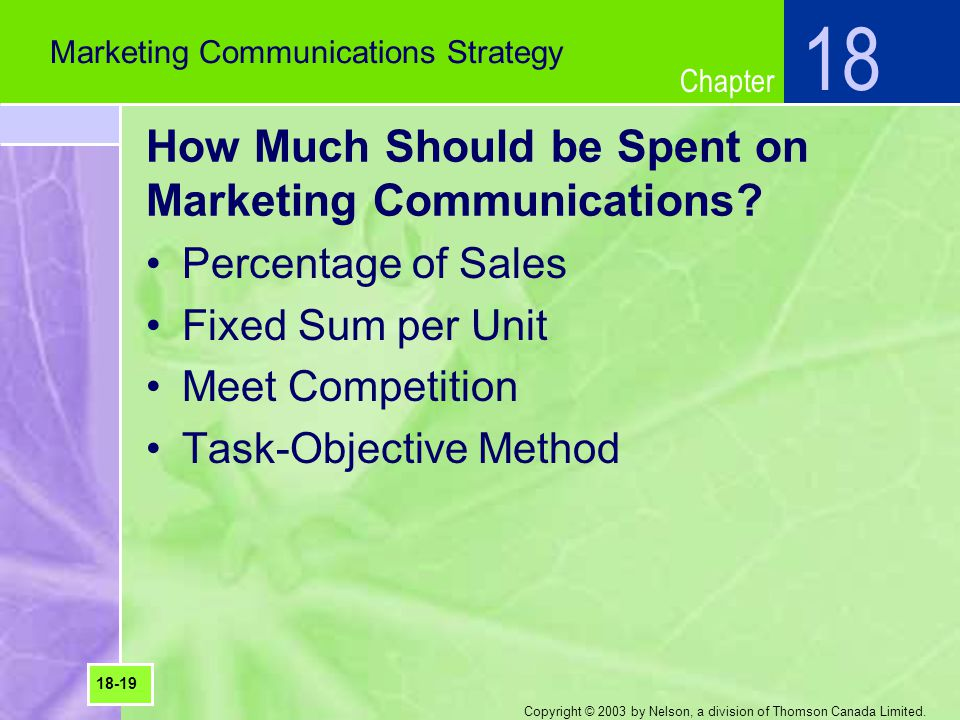 How Much Should be Spent on Marketing Communications